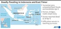 Deadly flooding in Indonesia and East Timor