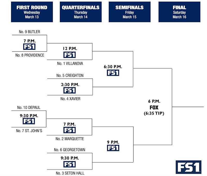 Big East Tournament 2019 Bracket Tv Schedule Seeds Predictions