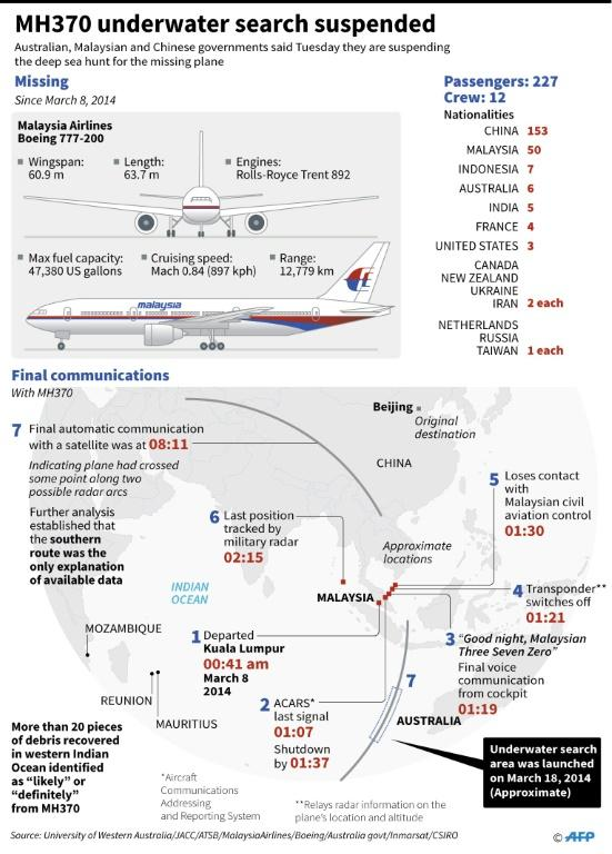 Graphic on the search for the missing flight MH370