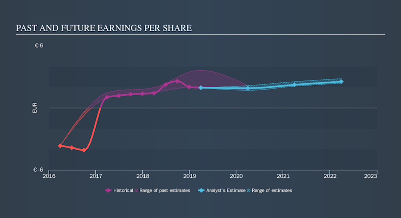 ENXTPA:ALO Past and Future Earnings, October 25th 2019