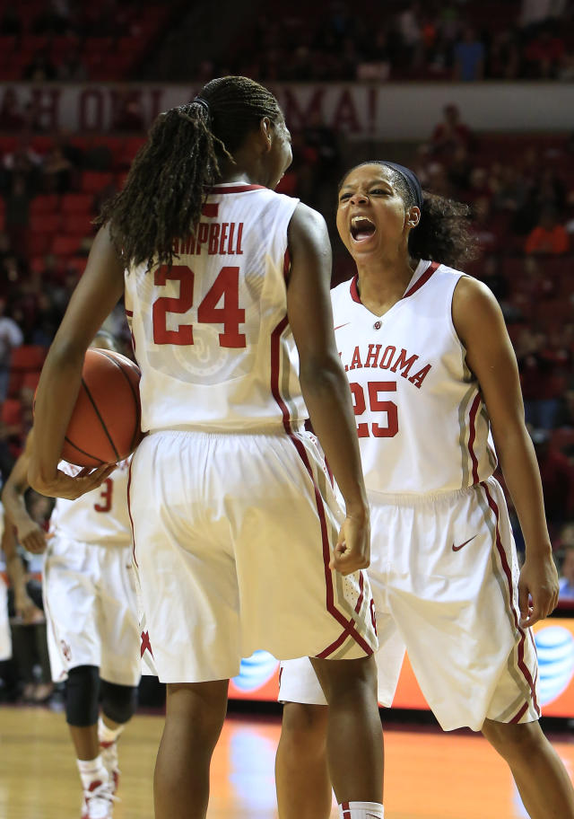 Oklahoma guard Gioya Carter (25) and Sharane Campbell (24) celebrate after a play against Oklahoma State during the second half of an NCAA college basketball game in Norman, Okla., Saturday, Feb. 1, 2014. Oklahoma won 81-74. (AP Photo/Alonzo Adams)