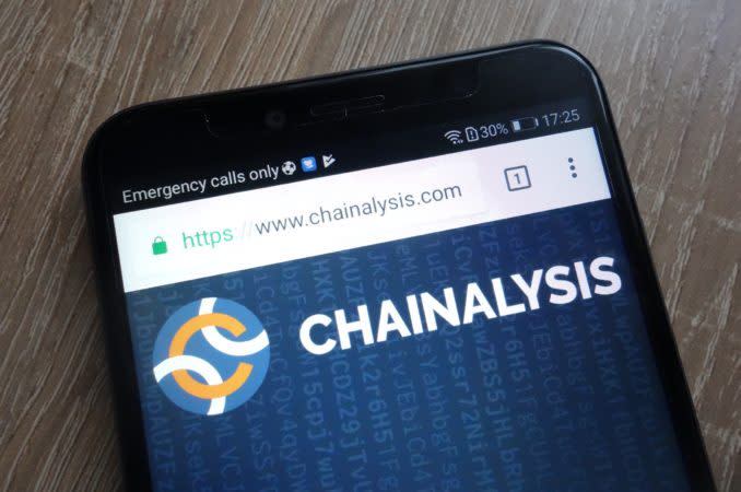 Less than 20% of the current supply of bitcoin is used for trading, says Chainalysis