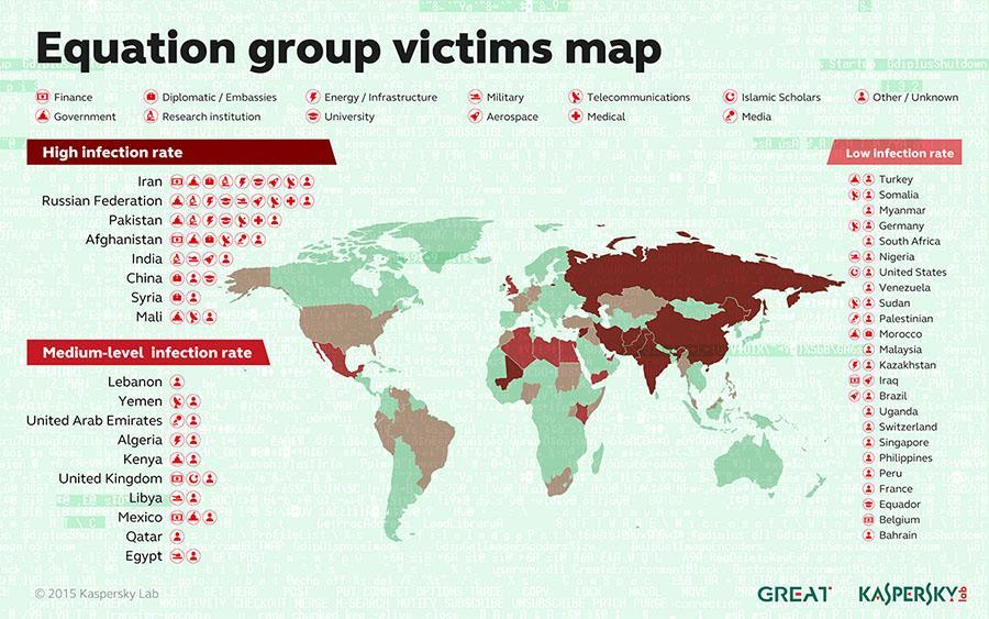 A look at Equation Group targets, according to Kaspersky. (Photo: Kaspersky)