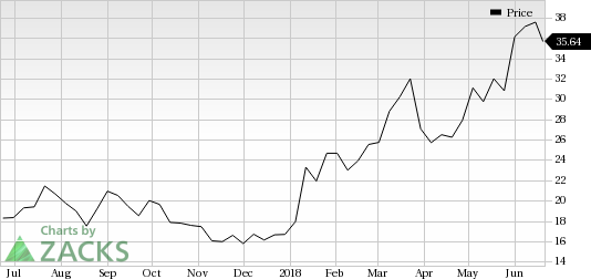 PTC Therapeutics (PTCT) saw a big move last session, as its shares jumped more than 7% on the day, amid huge volumes.