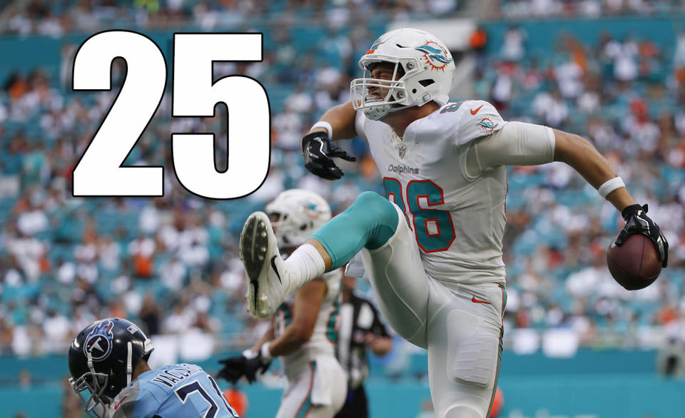 <p>Hard to tell how good, or bad, the Dolphins are after that weird opener. (Mike Gesicki) </p>