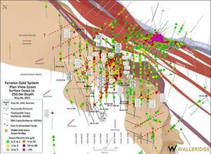 Fenelon Gold, Zoomed-In Plan View, Surface down to 250 m Depth