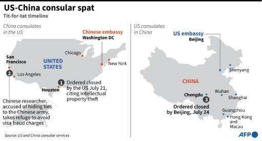 Graphic on tit-for-tat consular closures by the US and China