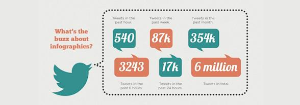 Top Ways Infographics Can Increase Site Traffic and Improve Appearance image infographic smm