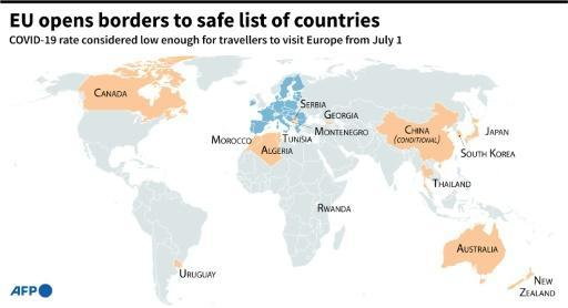 EU opens borders to safe list of countries