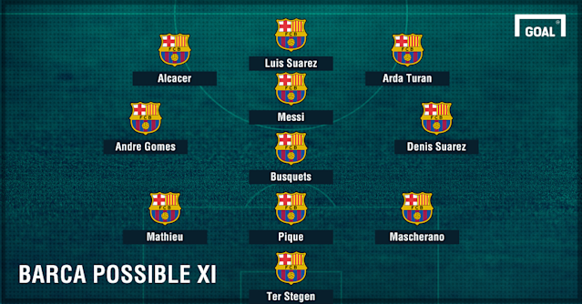 Everything you need to know ahead of the Catalans' La Liga clash at Camp Nou on Wednesday...