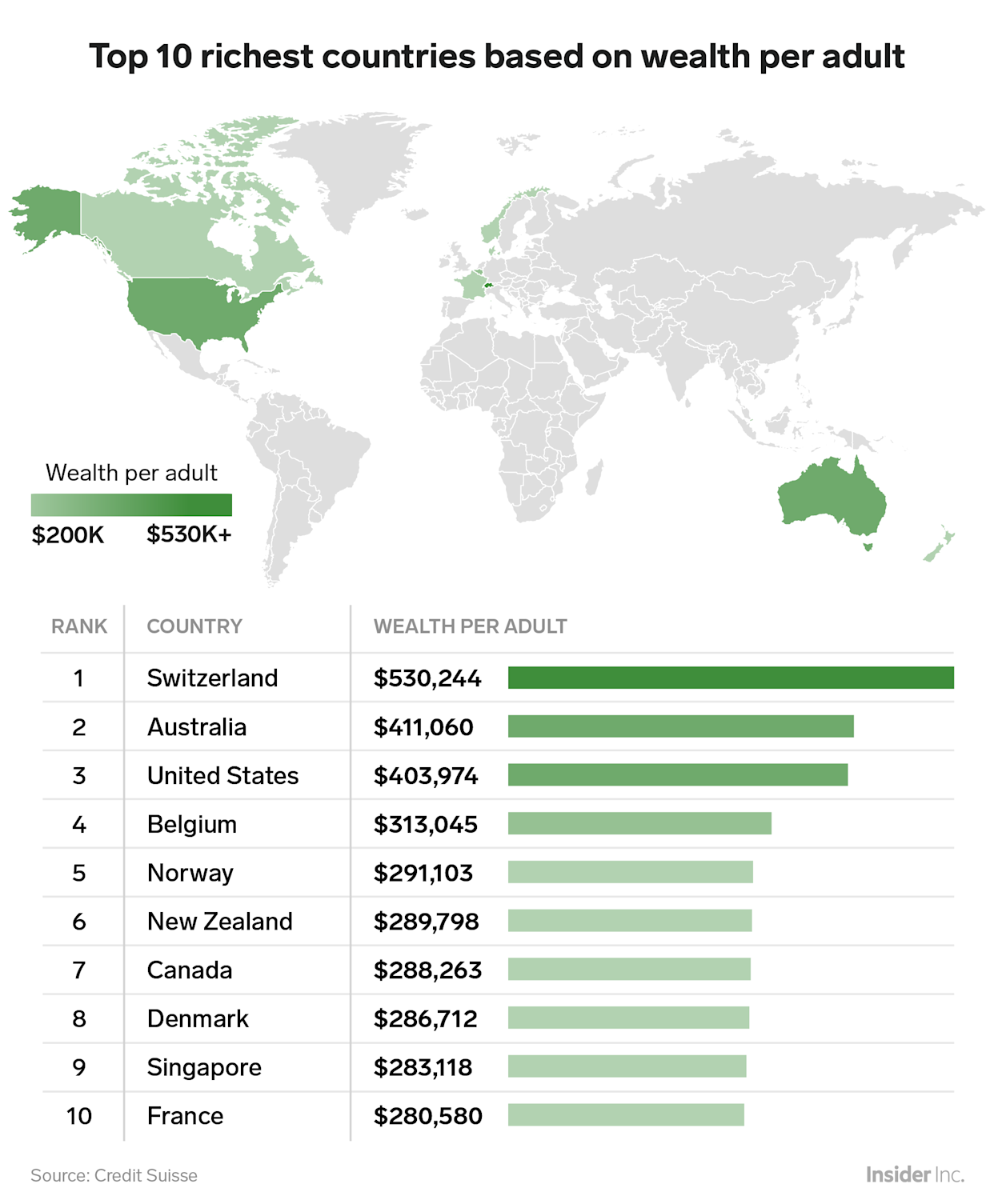 top 10 richest countries based on wealth per adult map