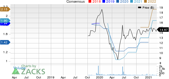 MetroCity Bankshares, Inc. Price and Consensus