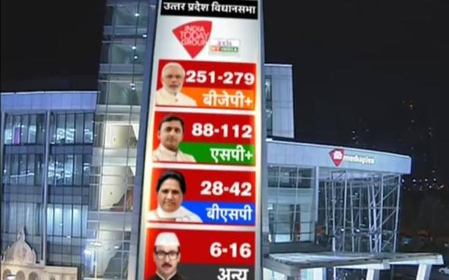 Aaj Tak exit poll, Chanakya exit poll project PM Modi as the undisputed winner in Uttar Pradesh
