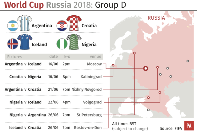 World Cup Group D (PA)