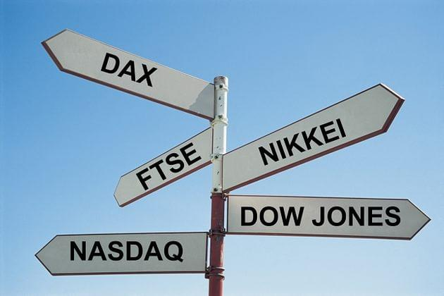 Market Indices Charts