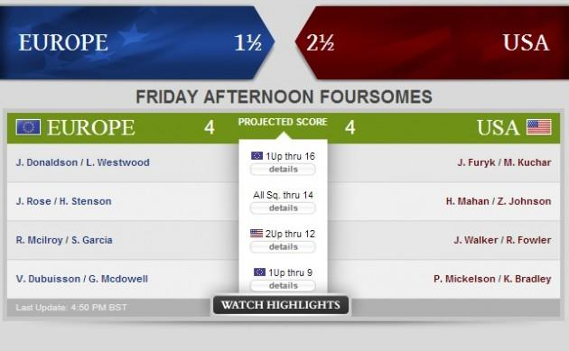 Ryder Cup latest foursomes
