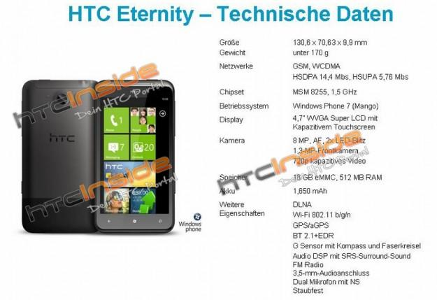 HTC Eternity pics, a Windows Phone Mango with a 4.7-inch screen