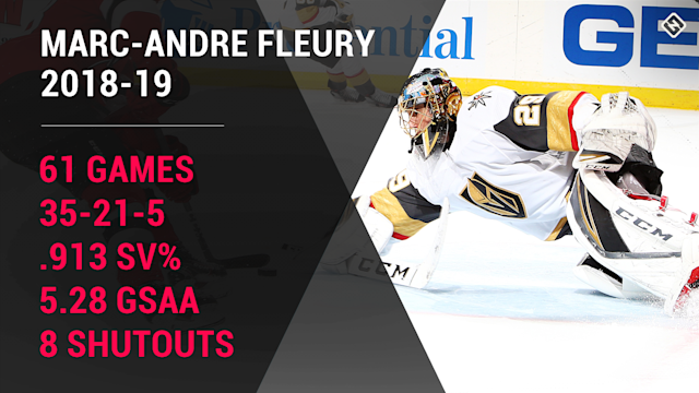 marc-andre-fleury-16