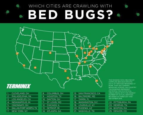 Terminix Reveals Its List of the Top 25 Most Bed Bug-Infested Cities
