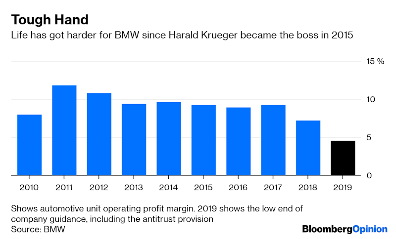 BMW Wants a CEO Who Can Perform Miracles