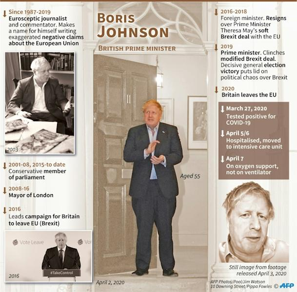Profile of British Prime Minister Boris Johnson