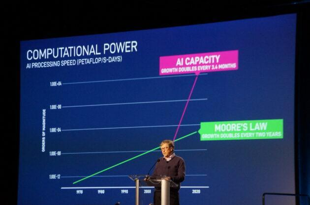 Bill Gates shows how the rise of computational power available for artificial intelligence is outpacing Moore's Law. (GeekWire Photo / Todd Bishop)
