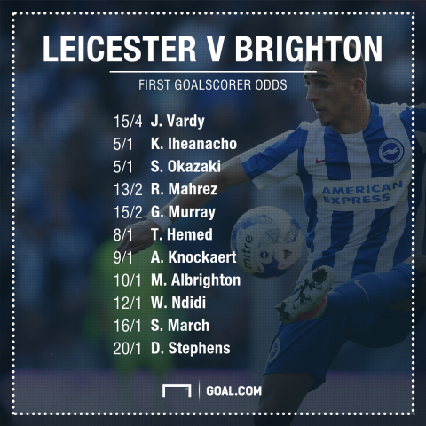 Shinji Okazaki strikes early as Leicester City down Brighton & Hove Albion