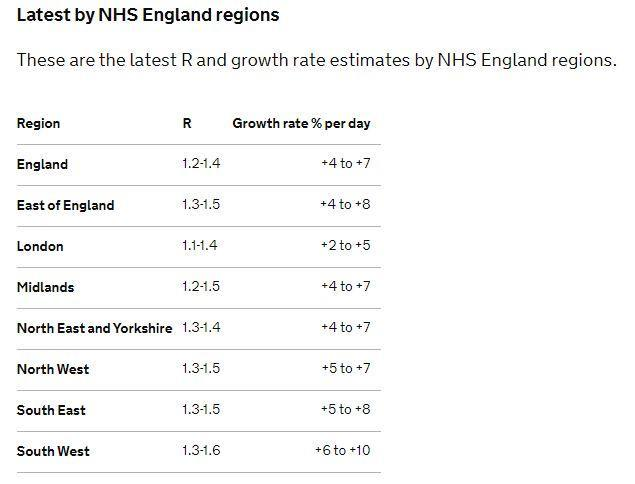 Rate of coronavirus infection in England as of 16 October (gov.uk)