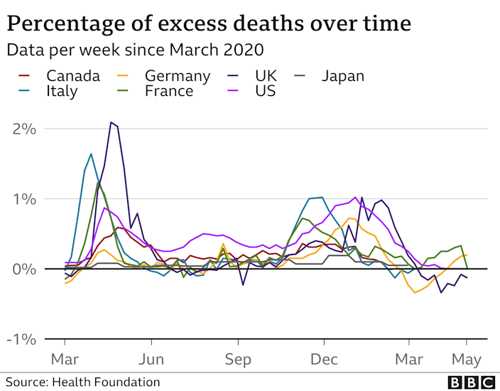 Expected deaths graph