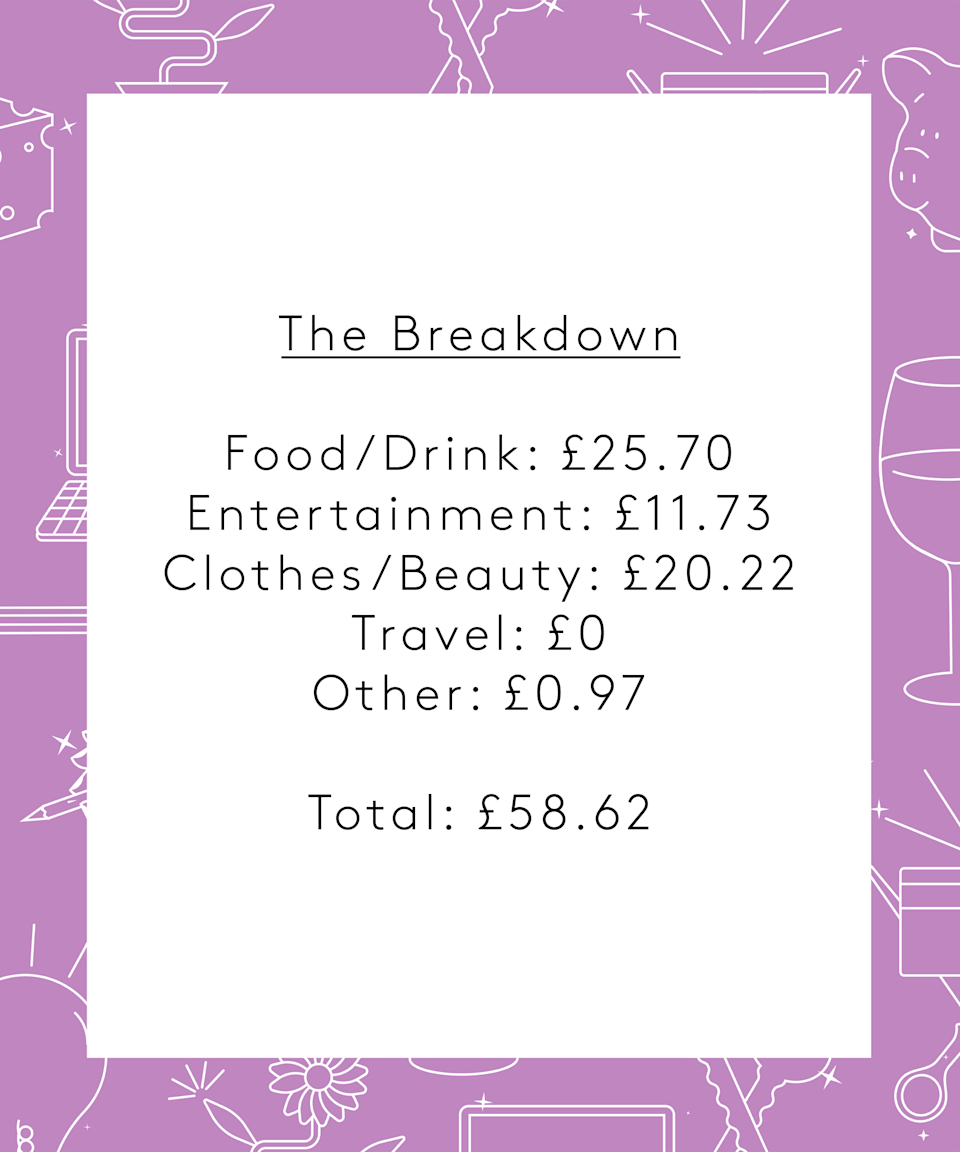"""<strong>The Breakdown</strong><br><br>Food/Drink: €29.81 (£25.70)<br>Entertainment: €13.70 (£11.73)<br>Clothes/Beauty: €23.45 (£20.22)<br>Travel: €0 <br>Other: €1.12 (97p)<br><br><strong>Total: €68.08 (£58.62)</strong><br><br><strong>Conclusion</strong><br><br>""""I would say this is an average week in spending for me since the pandemic hit. Before the pandemic, I would have had more expenditure. What is clear is how much I value spending money on my hobbies – I have no problem with spending money on books or seeds but I would seriously reconsider the expense if I was spending that money elsewhere.<br><br>Although it's not related to finances, writing down how bad my cramps were and how much they affected me on those days has really drilled home that I need to seek more medical help for this issue. As doctors have never helped me before, other than telling me to take more painkillers, I'm nervous about advocating for myself (especially in another language and in the middle of pandemic, when the health service has been through so much)."""""""