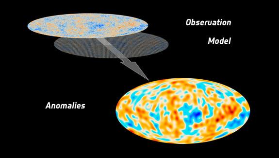 This European Space Agency graphic shows a map of the universe that depicts the anomalies seen when comparing the Planck space observatory's map of the universe's cosmic microwave background and the standard model of the cosmos. Image released