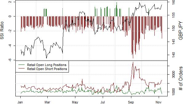 ssi_gbp-jpy_body_Picture_16.png, Japanese Yen at Potentially Substantial Turning Point