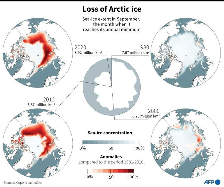 The melting of the Arctic ice pack (AFP/Simon MALFATTO)