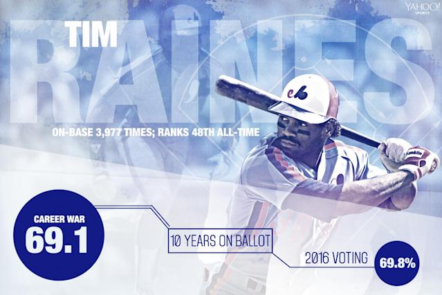 Tim Raines is in his 10th year on the ballot. Is this finally the year? (Amber Matsumoto / Yahoo Sports)