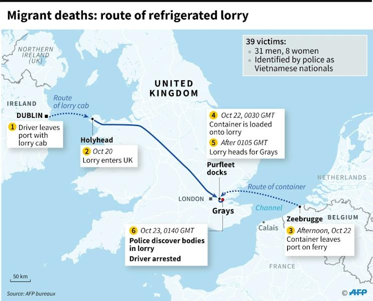 Route of refrigerated lorry to UK, where 39 migrants were found dead on board on October 23 (AFP Photo/Anne-Sophie THILL)