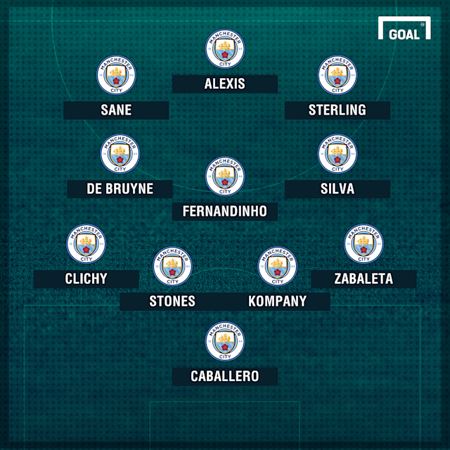 Pep Guardiola has made the Chilean his top summer target and the player himself is keen on the move - this is how he could fit in at the Etihad