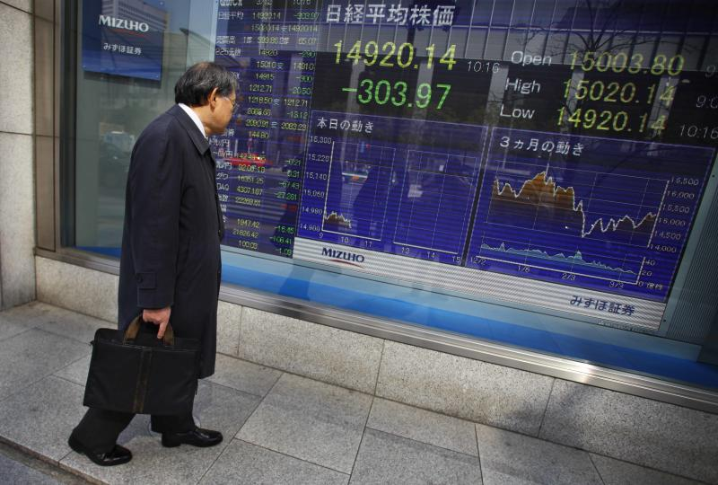 Chinese economy remains primary worry in markets
