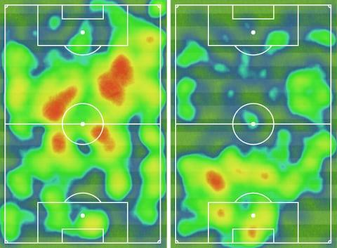<span>Liverpool vs Bournemouth heatmap</span>