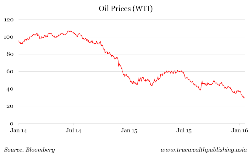 Kim Iskyan: Oil Prices to Continue Declining