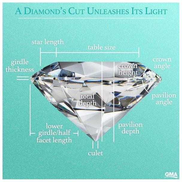Diamond's Cut Light (GMA)
