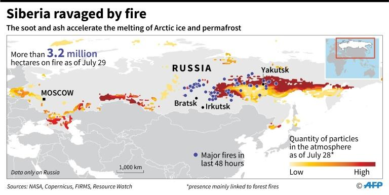 Parts of Siberia and Alaska were up to 10 degrees Celsius warmer than normal in the summer of 2019 (AFP Photo/)