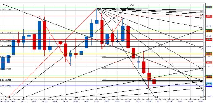 PT_CHF_Correction_body_Picture_4.png, Price & Time: USD/CHF Correction?