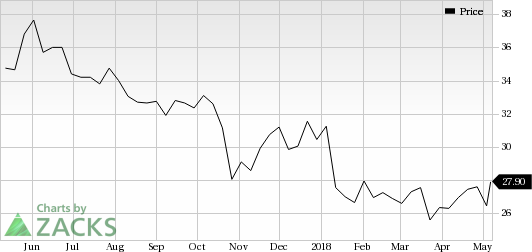 NetScout Systems (NTCT) was a big mover last session, as the company saw its shares rise nearly 6% on the day.
