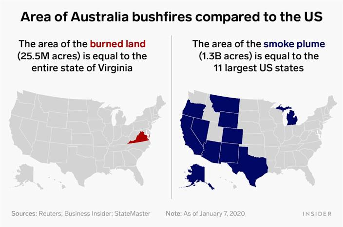 size of australia fires compared to US