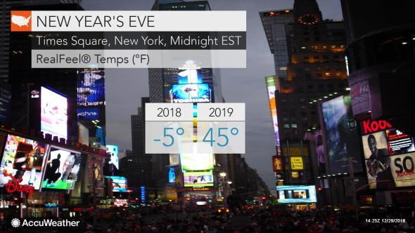 Static NY Times Square Comparison