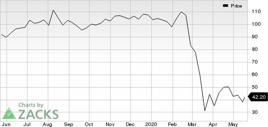 Copa Holdings, S.A. Price