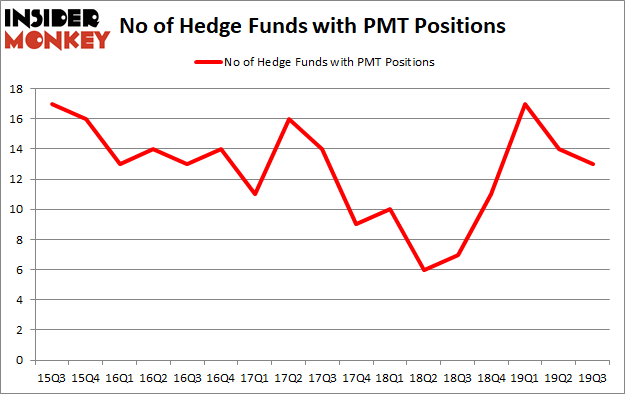 Is PMT A Good Stock To Buy?