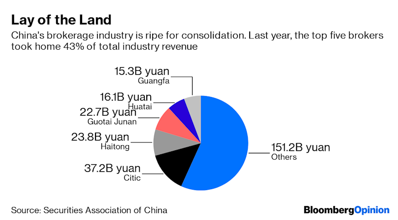 Not Everyone Gets a Piece of China's $2 Trillion Pie