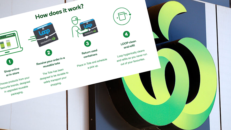 Pictured: Woolworths logo, infographic explaining TerraCycle loop tech. Images: Getty, Woolworths