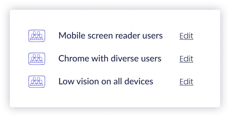 Examples of custom audience groups that can be created on Fable's platform including mobile screen reader users and low vision on all devices.